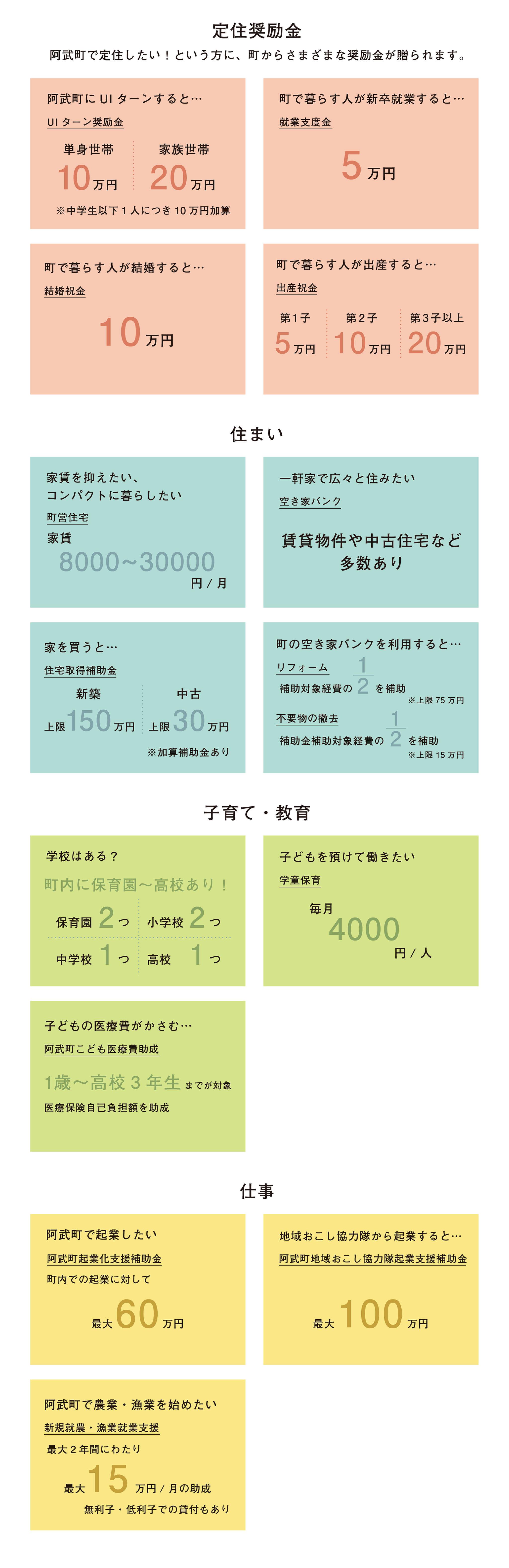 山口県阿武町の移住者・定住者支援制度一覧。定住奨励金などあり!